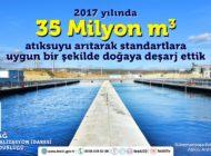 TESKİ 2017 Yılında 35 Milyon metreküp Atıksu Arıttı